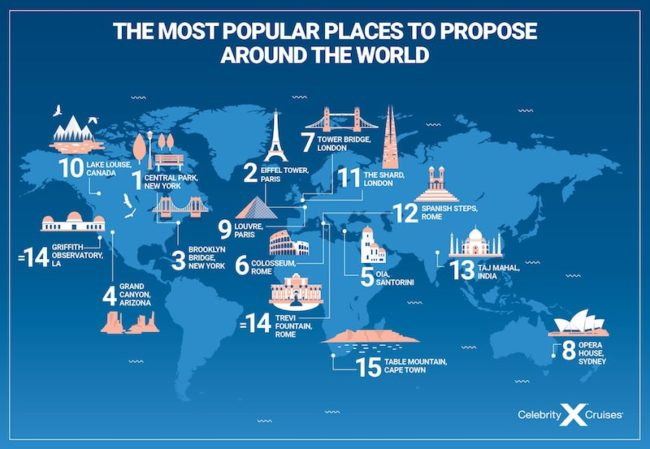 World Map - Proposal Ideas: Best Places in the World to Propose According to Instagram